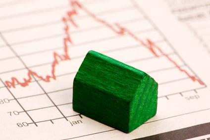 CoreLogic报告显示八月份房价下跌
