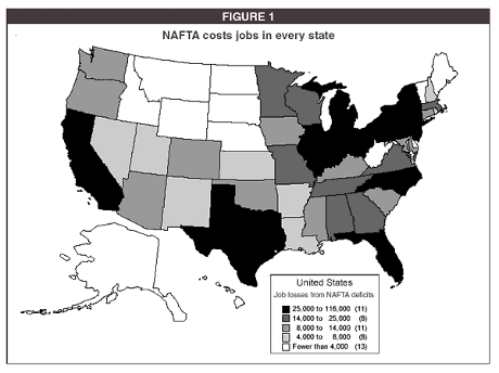 The cost of NAFTA