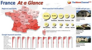 France at a Glance infographic