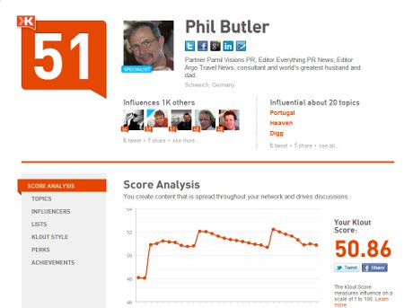 Klout for Phil Butler