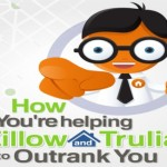 [Infographic] Your Contribution to Zillow and Trulia Winning More