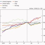UK Productivity & Prices Paint Bleak Recovery Picture