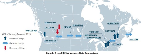 Canada Office Vacancy
