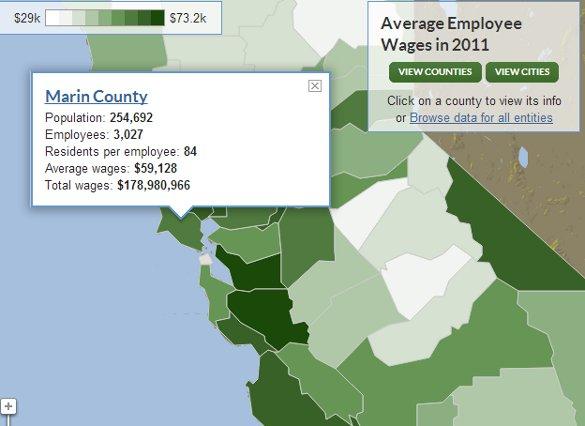 Government Compensation California