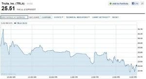 Trulia stocks