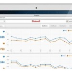 "Pinterest Launches ""Pinterest Web Analytics"""