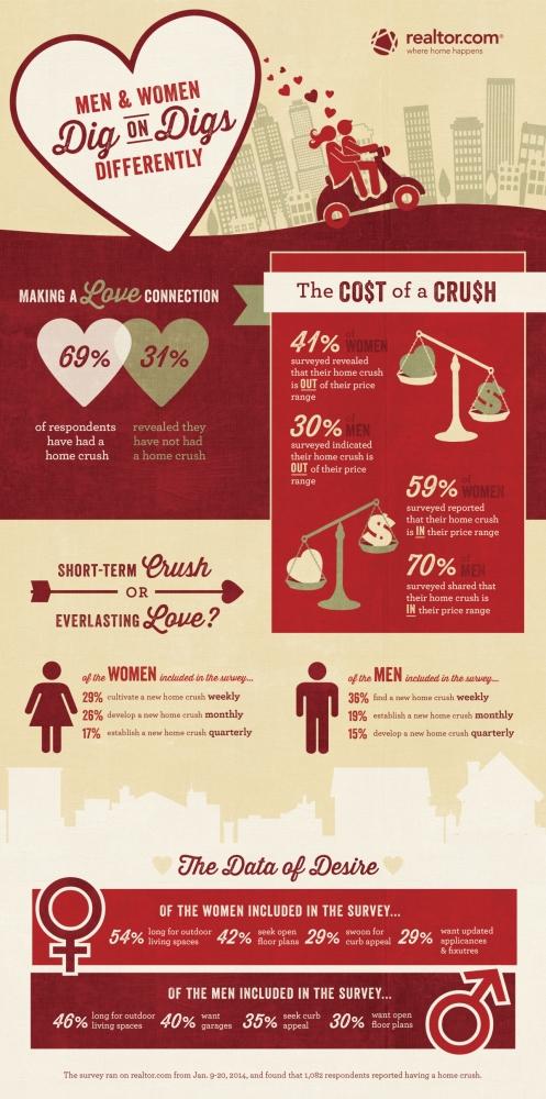Homecrush_Infographic0204-21