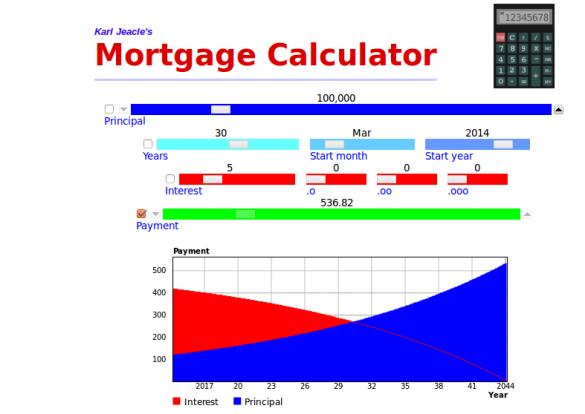 Karls Mortgage