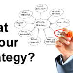 Marketing Strategies for Successful Real Estate Agents