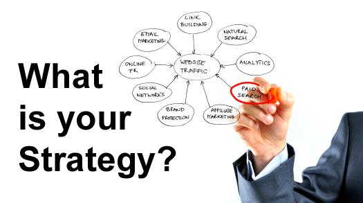 Online-Marketing-Stratgey