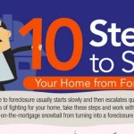 Follow These 10 Steps To Save Your Home From Foreclosure