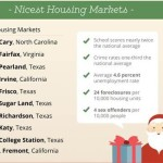 Watch Out Santa … for America's Naughtiest Cities!