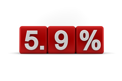 3d illustration of 5.9 percent embossed in raised white numbers on a line of red cubes on a white studio background