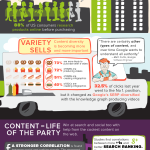 Content marketing, SEO and real estate: a recipe for success