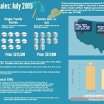 NAR_Infographic_08_20_15
