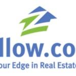 Zillow Warns Tech Hubs Could Be Facing Housing Bubble
