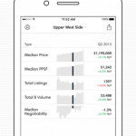 Compass launches app that provides customized housing market reports