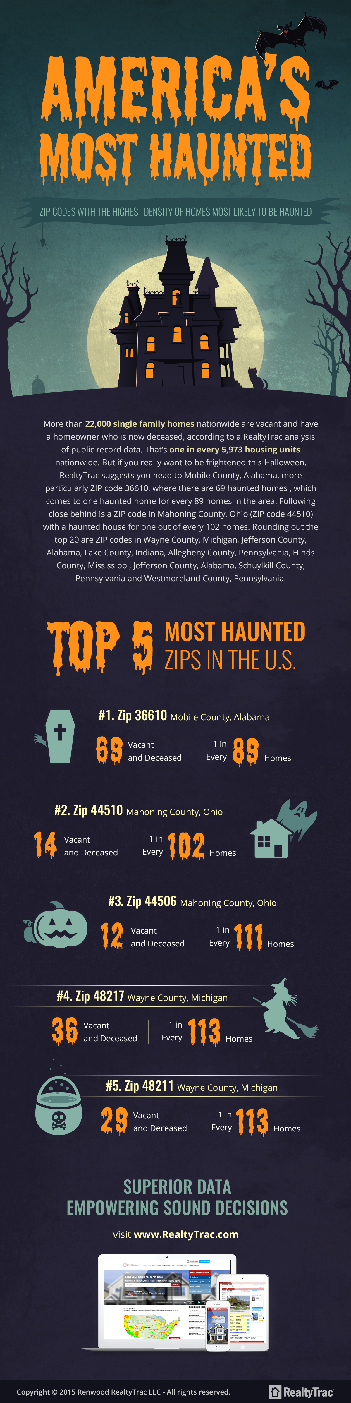 infographic_haunted_house