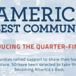 50 communities complete revitalization plans in bid to become America's best