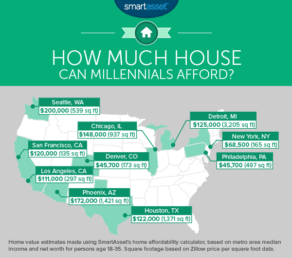 millienial_housing_1_map