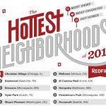"Ukrainian Village, Chicago lands Redfin's ""hottest neighborhood"" award"
