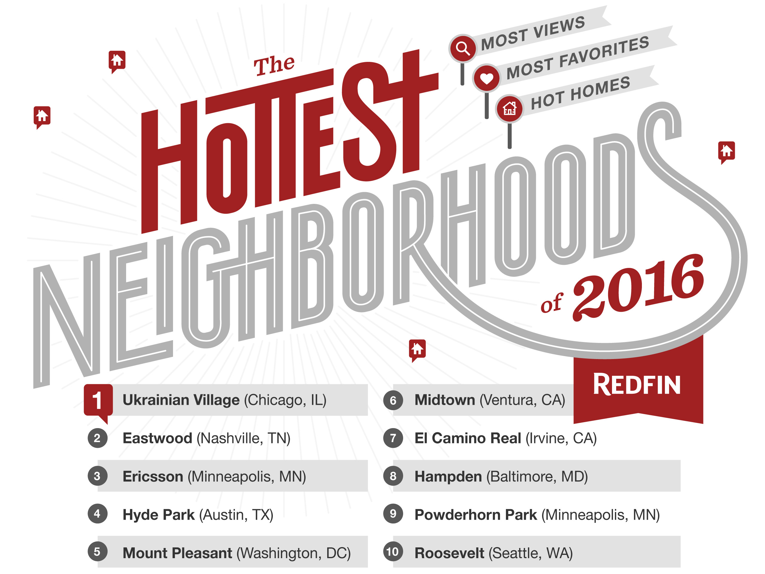 HottestNeighborhoodsof2016_Redfin