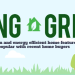 More builders are 'going green'