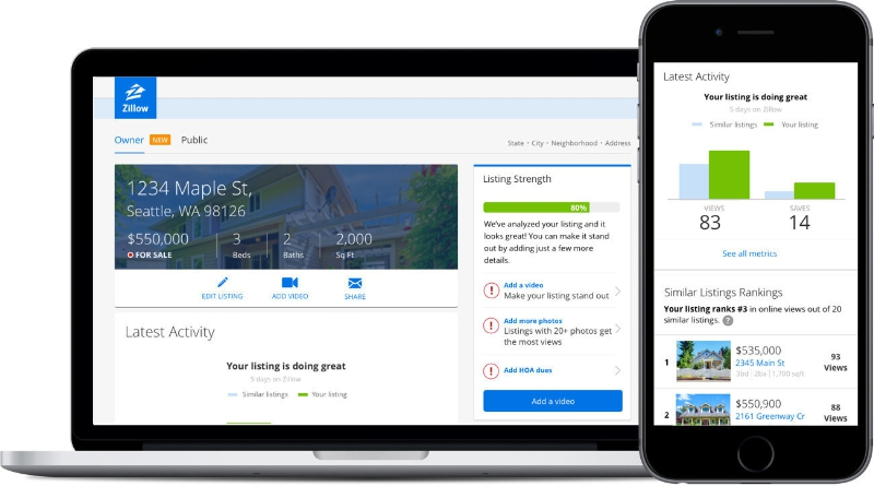 Zillow's new Owner Dashboard (PRNewsFoto/Zillow)