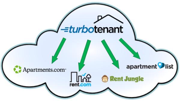 Online+Rental+Marketing