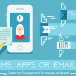 SMS, Apps or Email? Customer Engagement Strategies Analyzed [Infographic]