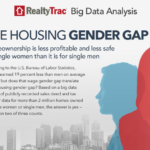 RealtyTrac: Single men's homes appreciate in value more than those of single women