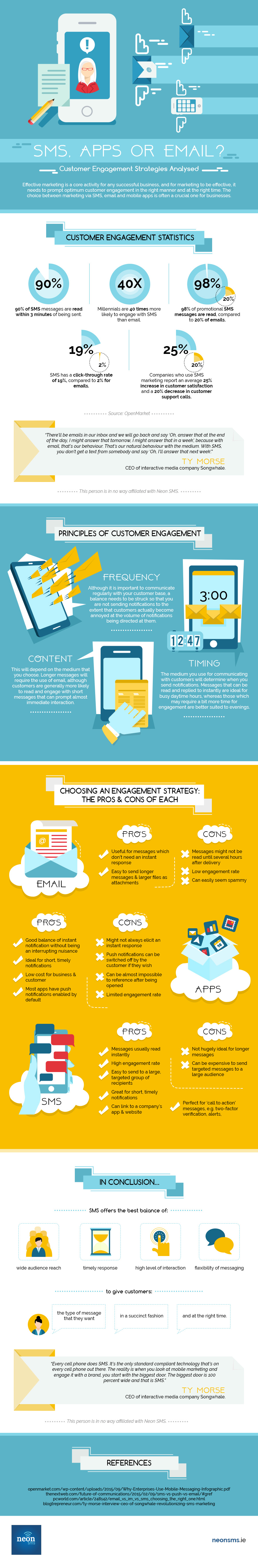 Neon-IE-SMS-APPS-Infographic