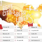 Pittsburgh ranked as the best U.S. city for beer lovers