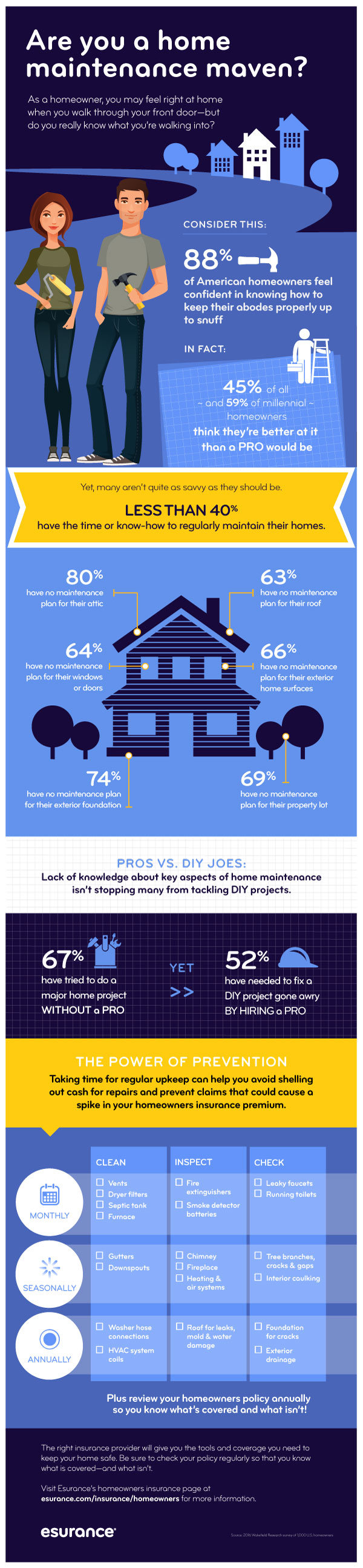 STC_Esurance_Infographic_Final_EIS-approved-600px
