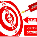 Purchasing Property with a Bad credit Score