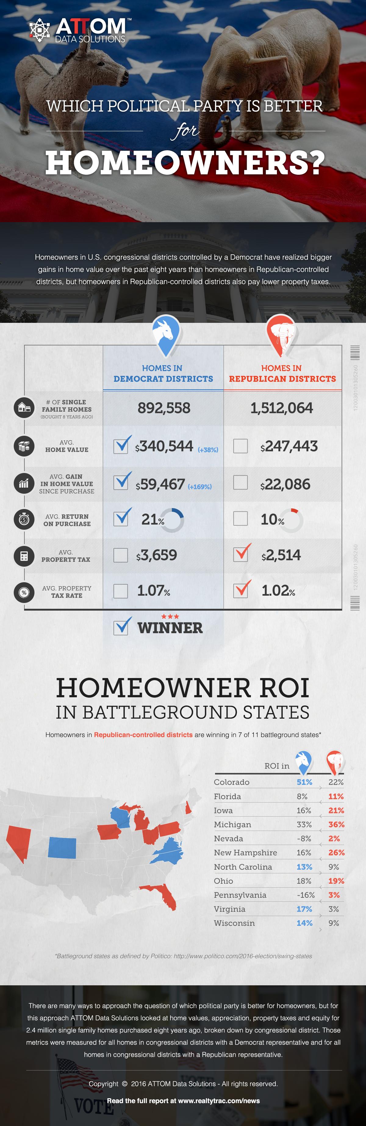 infographic_politics_2016