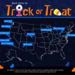 Philadelphia ranks as #1 U.S. city for trick-or-treating this Halloween