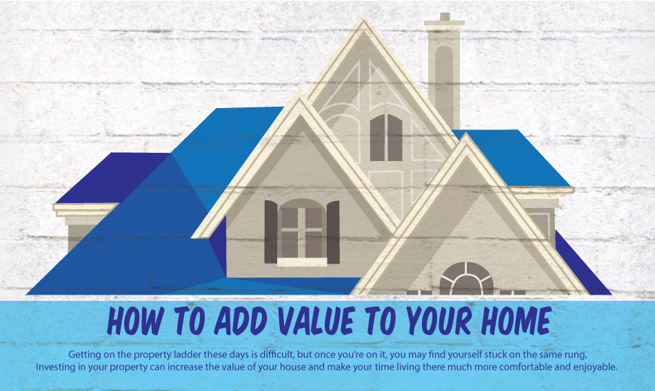 Home Improvements To Add Value To Your Property