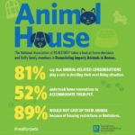 The impact of pets on residential real estate
