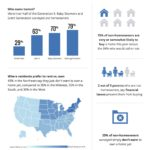 Americans Overoptimistic About Homeownership This Year