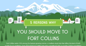 Why should you move to Fort Collins?