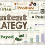 How to Dominate Your Real Estate Marketing with a Digital Content Strategy