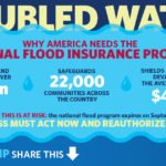 NAR warns of ticking time bomb as National Flood Insurance Program expiry date nears