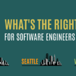Which is the most affordable city for software engineers?