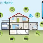 Ready to Boost Your Home's IQ? Start With These 6 Smart Devices