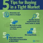Tips for home buyers to prevail in a seller's market