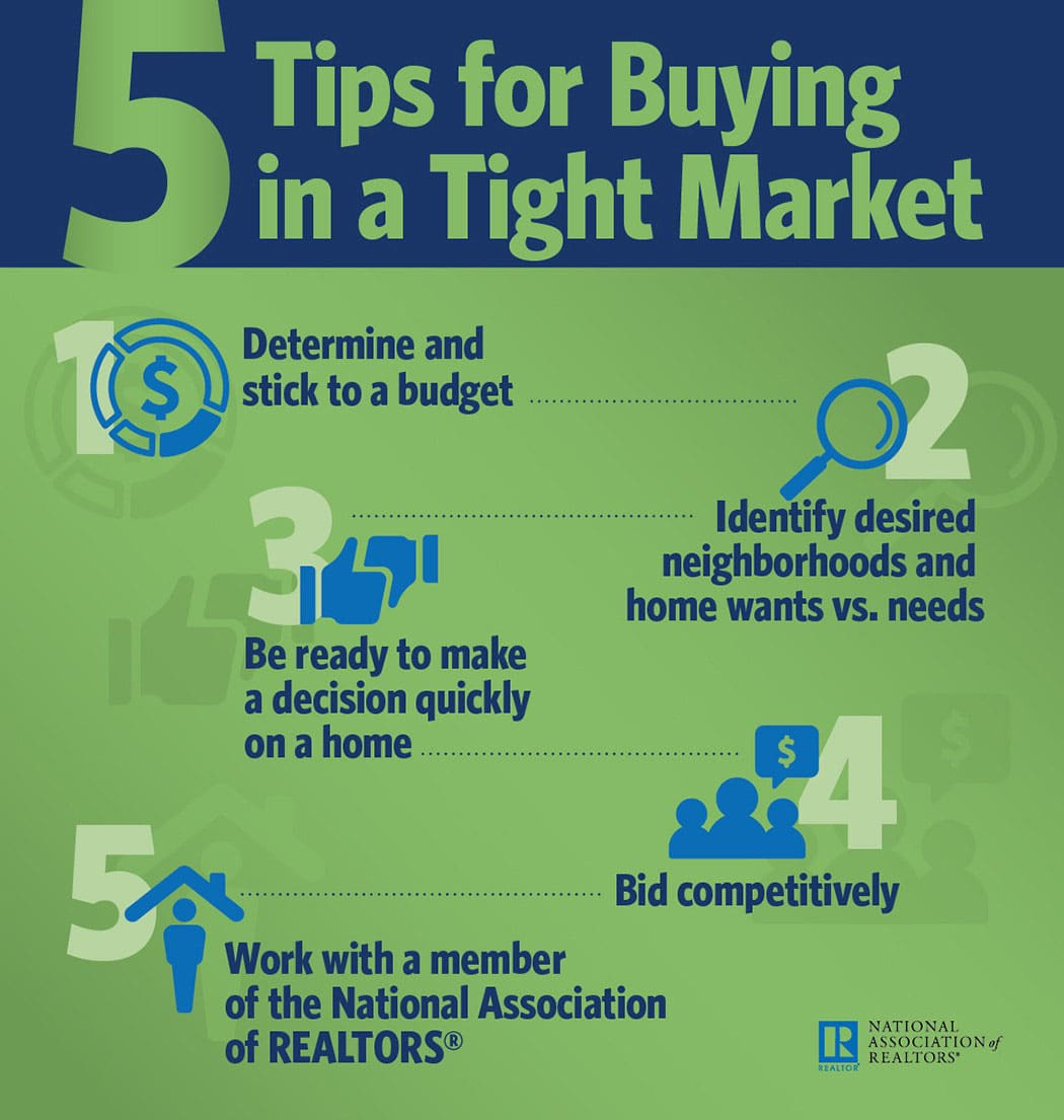 Tips for home buyers to prevail in a seller's market ...