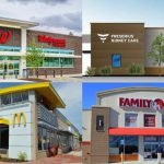 Net Lease Property Supply Expands