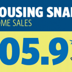 """NAR's Yun warns of summer housing market """"test"""" as sales continue to fall"""