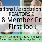 NAR membership grows 6% despite poor market conditions